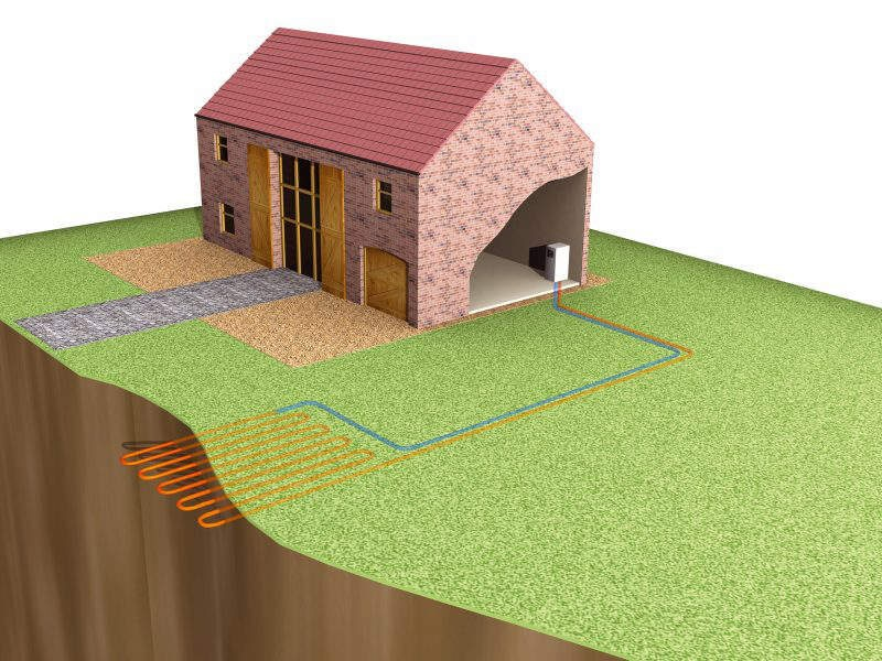 That You Should Purchase Ground Source Heating